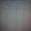 Расписание автобусов 2012